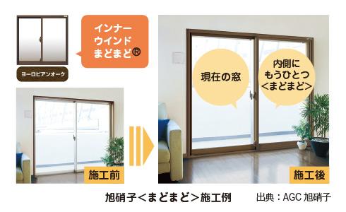 旭硝子<まどまど施工例> 出典:AGC旭硝子 インナーウインドまどまど(ヨーロピアンオーク)を取り付ける 施工前と施工後の写真(現在の窓と内側にもうひとつ<まどまど>をとりつける)