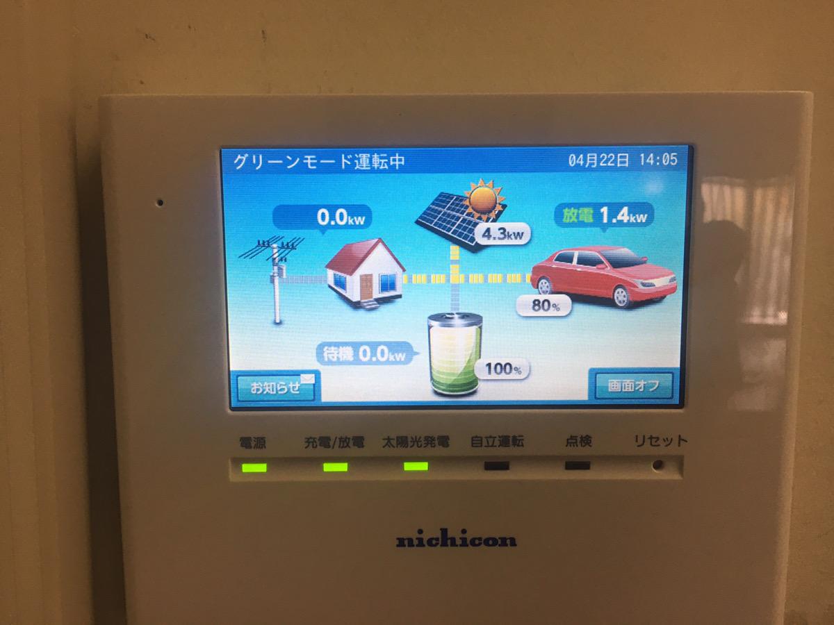 自家消費・EV充電