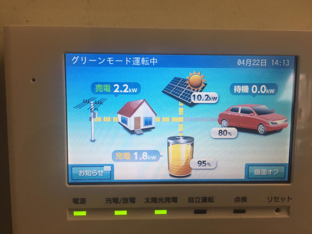 EV充電オフ・余剰売電